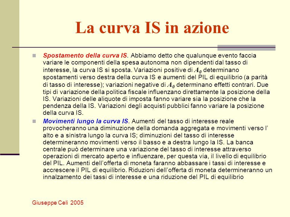 Giuseppe Celi 2005 La curva IS in azione Spostamento della curva IS. Abbiamo detto che qualunque evento faccia variare le componenti della spesa auton
