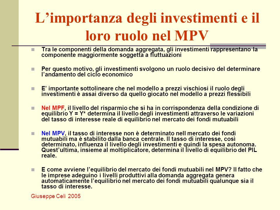 Giuseppe Celi 2005 Limportanza degli investimenti e il loro ruolo nel MPV Tra le componenti della domanda aggregata, gli investimenti rappresentano la