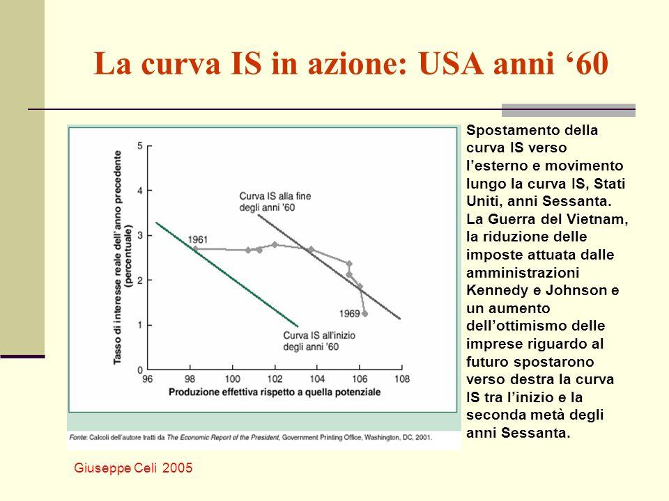 Giuseppe Celi 2005 La curva IS in azione: USA anni 60 Spostamento della curva IS verso lesterno e movimento lungo la curva IS, Stati Uniti, anni Sessa