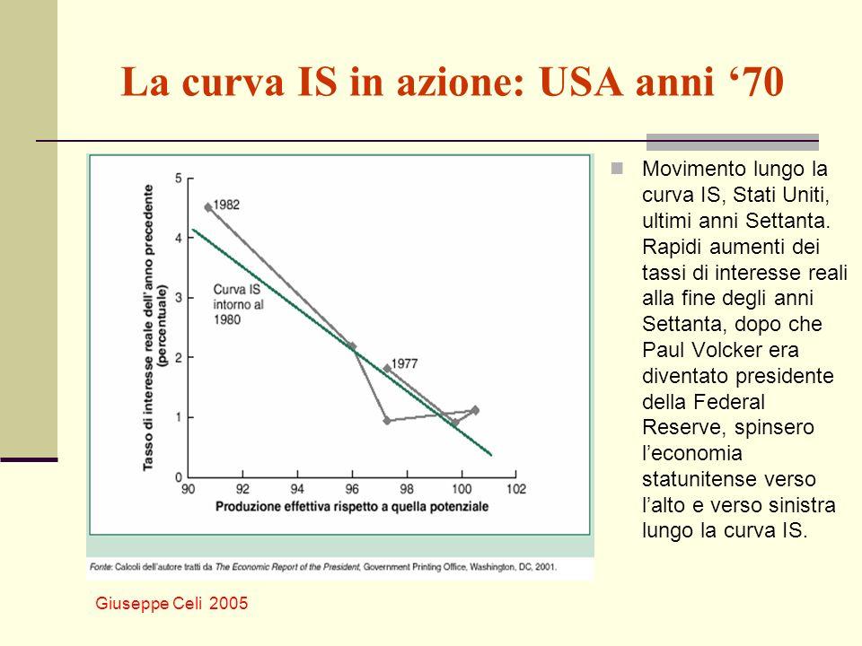 Giuseppe Celi 2005 La curva IS in azione: USA anni 70 Movimento lungo la curva IS, Stati Uniti, ultimi anni Settanta. Rapidi aumenti dei tassi di inte