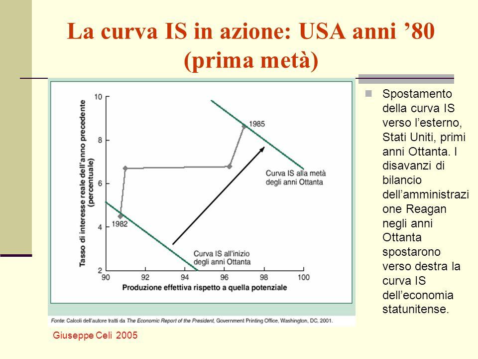 Giuseppe Celi 2005 La curva IS in azione: USA anni 80 (prima metà) Spostamento della curva IS verso lesterno, Stati Uniti, primi anni Ottanta. I disav