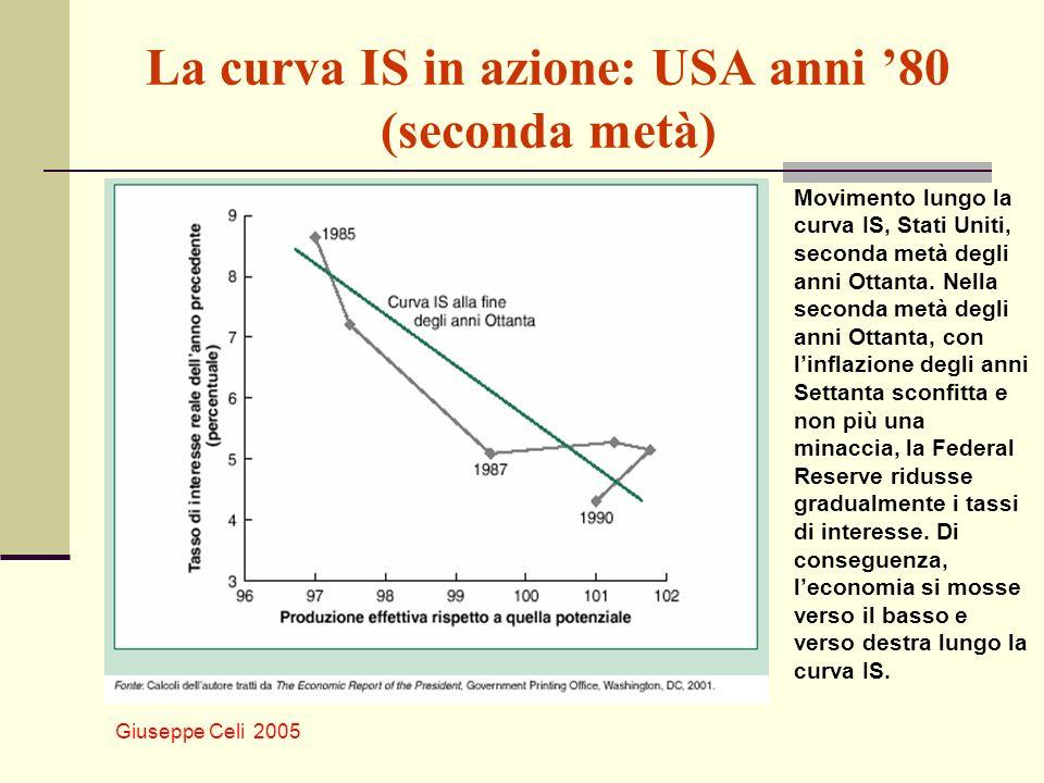 Giuseppe Celi 2005 La curva IS in azione: USA anni 80 (seconda metà) Movimento lungo la curva IS, Stati Uniti, seconda metà degli anni Ottanta. Nella