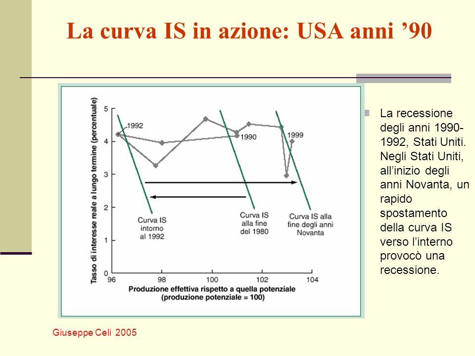Giuseppe Celi 2005 La curva IS in azione: USA anni 90 La recessione degli anni 1990- 1992, Stati Uniti. Negli Stati Uniti, allinizio degli anni Novant