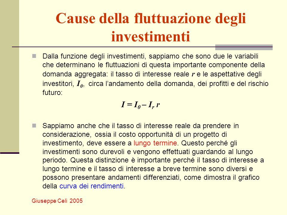 Giuseppe Celi 2005 Cause della fluttuazione degli investimenti Dalla funzione degli investimenti, sappiamo che sono due le variabili che determinano l