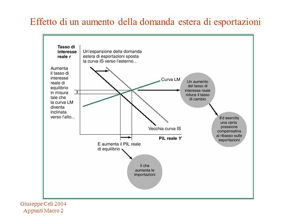 Giuseppe Celi 2004 Appunti Macro 2 Effetto di un aumento della domanda estera di esportazioni