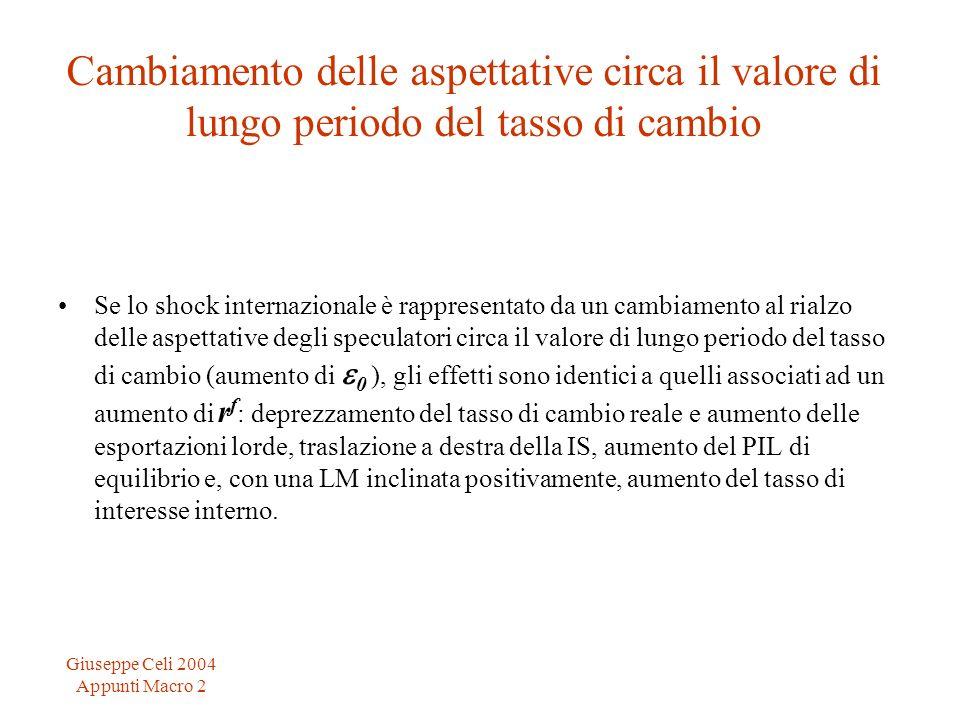 Giuseppe Celi 2004 Appunti Macro 2 Cambiamento delle aspettative circa il valore di lungo periodo del tasso di cambio Se lo shock internazionale è rap