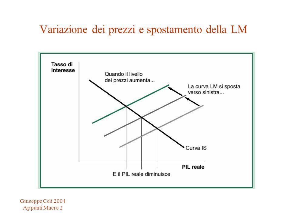 Giuseppe Celi 2004 Appunti Macro 2 Variazione dei prezzi e spostamento della LM