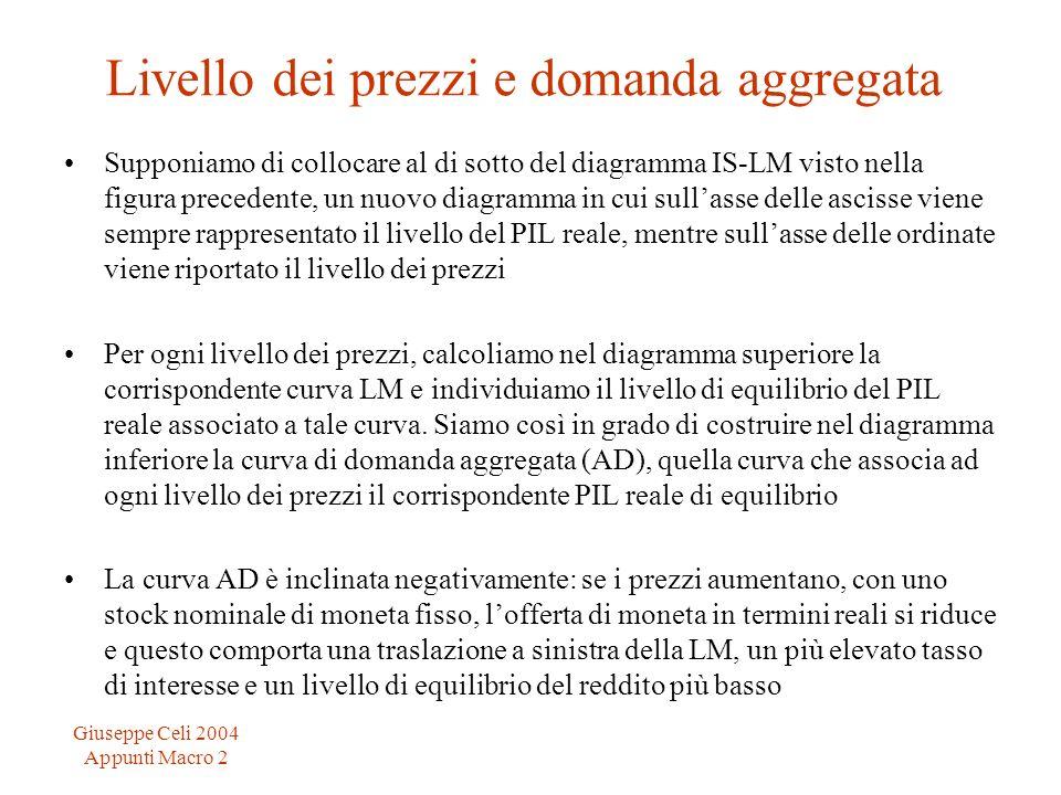Giuseppe Celi 2004 Appunti Macro 2 Livello dei prezzi e domanda aggregata Supponiamo di collocare al di sotto del diagramma IS-LM visto nella figura p