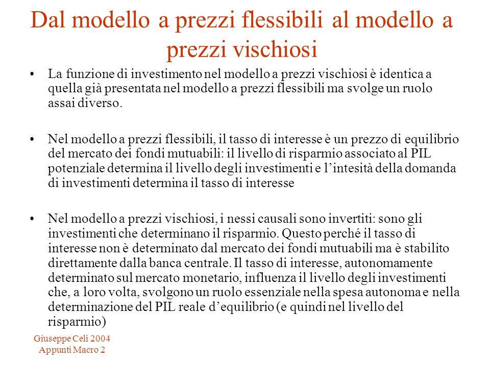 Giuseppe Celi 2004 Appunti Macro 2 Dal modello a prezzi flessibili al modello a prezzi vischiosi La funzione di investimento nel modello a prezzi visc