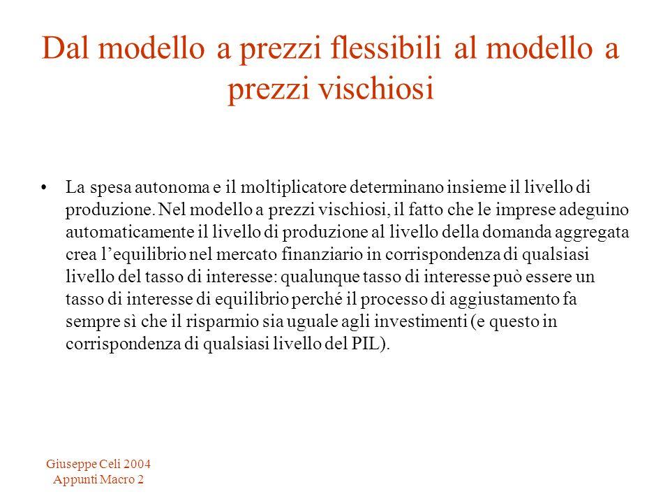 Giuseppe Celi 2004 Appunti Macro 2 Dal modello a prezzi flessibili al modello a prezzi vischiosi La spesa autonoma e il moltiplicatore determinano ins