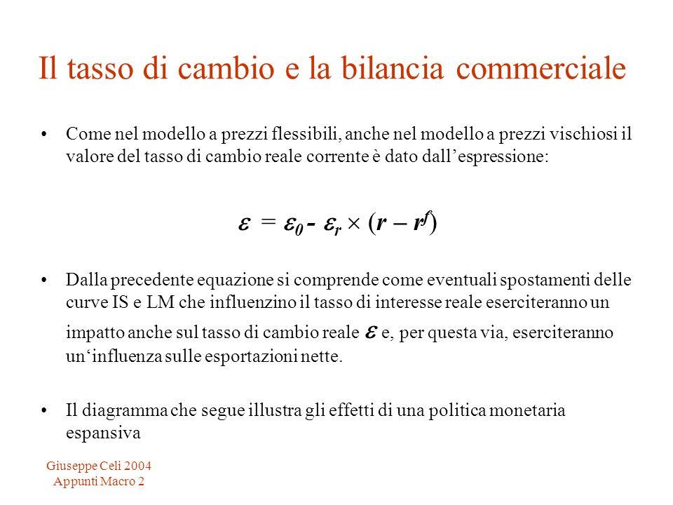 Giuseppe Celi 2004 Appunti Macro 2 Il tasso di cambio e la bilancia commerciale Come nel modello a prezzi flessibili, anche nel modello a prezzi visch