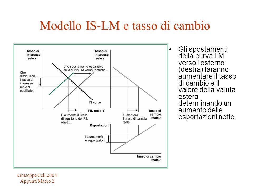 Giuseppe Celi 2004 Appunti Macro 2 Modello IS-LM e tasso di cambio Gli spostamenti della curva LM verso lesterno (destra) faranno aumentare il tasso d