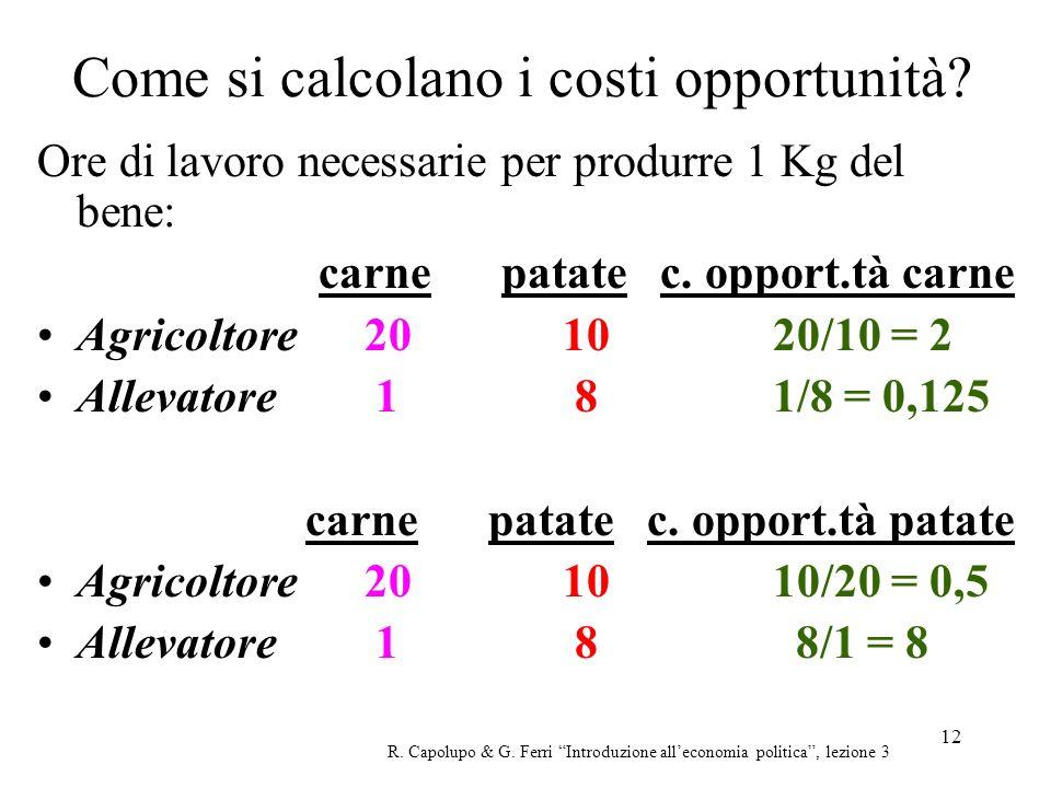 12 Come si calcolano i costi opportunità.