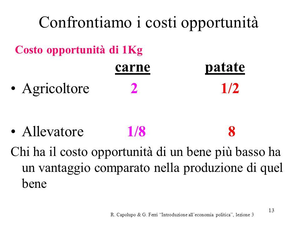 13 Confrontiamo i costi opportunità Costo opportunità di 1Kg carnepatate Agricoltore2 1/2 Allevatore 1/8 8 Chi ha il costo opportunità di un bene più basso ha un vantaggio comparato nella produzione di quel bene R.