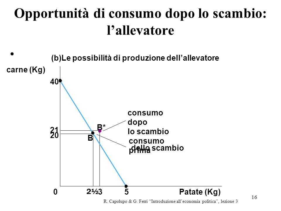 16 Opportunità di consumo dopo lo scambio: lallevatore 20 21 Patate (Kg) B 0 carne (Kg) (b)Le possibilità di produzione dellallevatore 35 B* 40 consumo prima dello scambio consumo dopo lo scambio 2½ R.