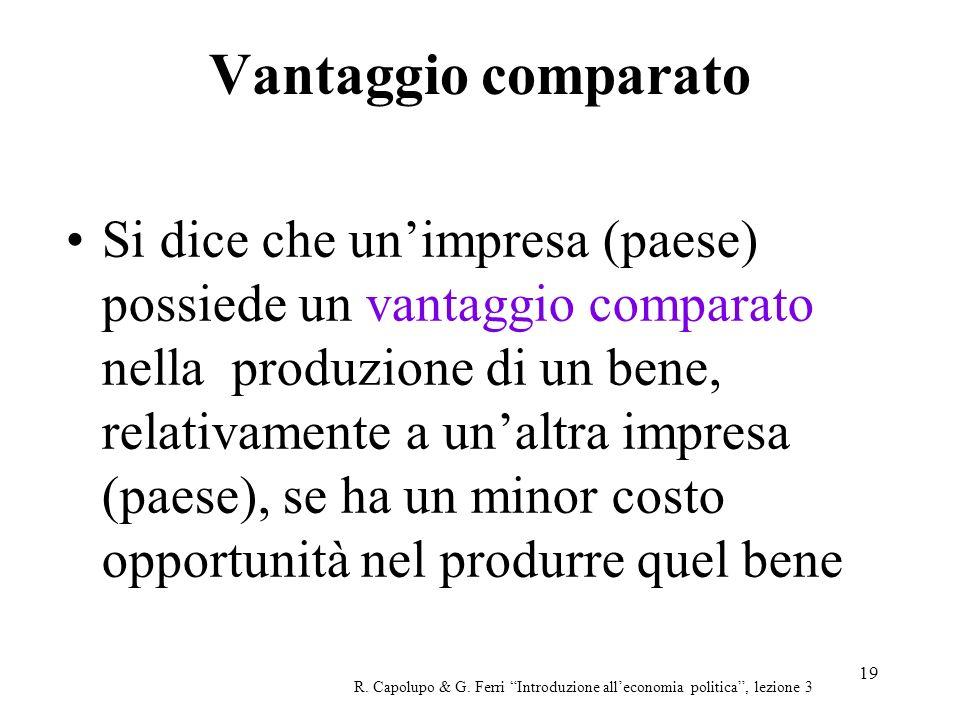 19 Vantaggio comparato Si dice che unimpresa (paese) possiede un vantaggio comparato nella produzione di un bene, relativamente a unaltra impresa (paese), se ha un minor costo opportunità nel produrre quel bene R.