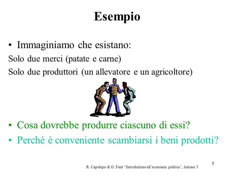 5 Esempio Immaginiamo che esistano: Solo due merci (patate e carne) Solo due produttori (un allevatore e un agricoltore) Cosa dovrebbe produrre ciascuno di essi.