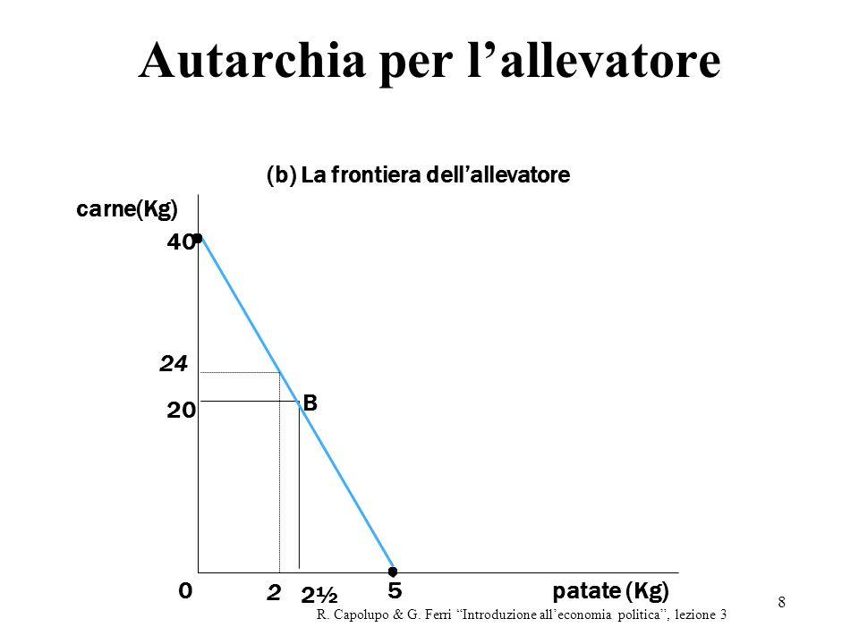 8 Autarchia per lallevatore R.Capolupo & G.