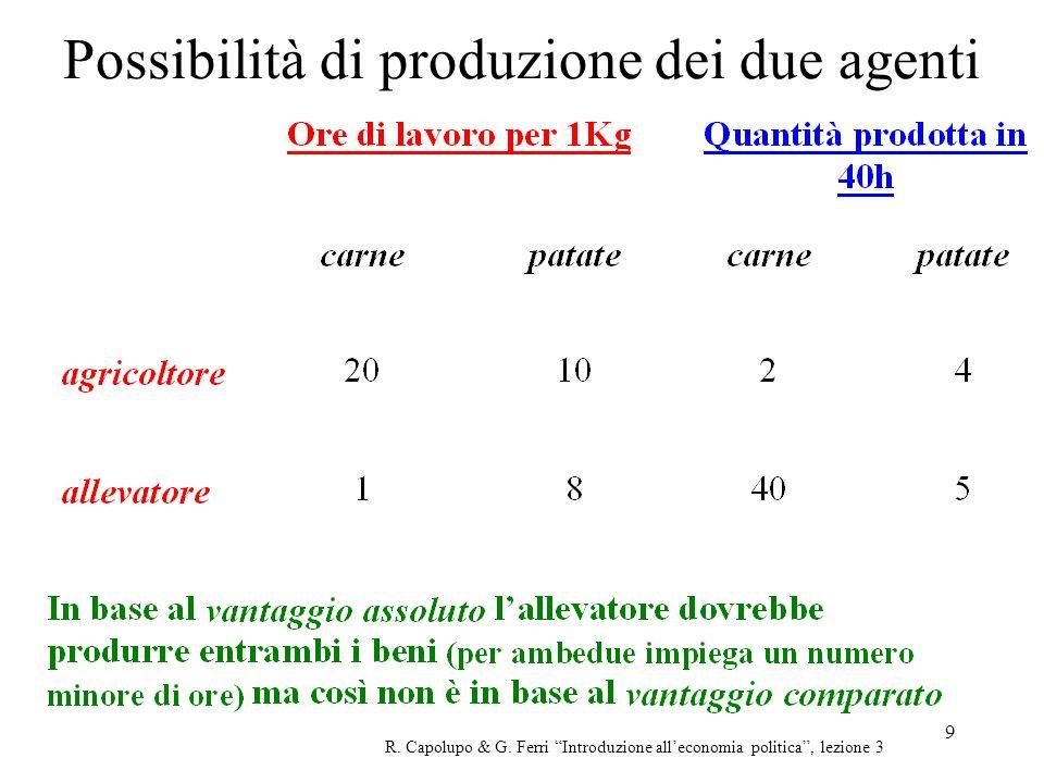 9 Possibilità di produzione dei due agenti R.Capolupo & G.