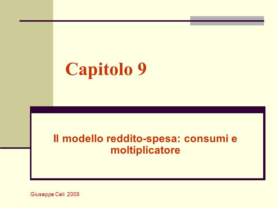 Giuseppe Celi 2005 Capitolo 9 Il modello reddito-spesa: consumi e moltiplicatore