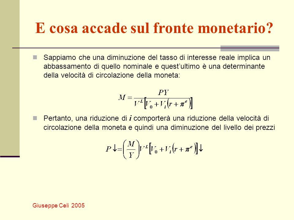 Giuseppe Celi 2005 E cosa accade sul fronte monetario? Sappiamo che una diminuzione del tasso di interesse reale implica un abbassamento di quello nom