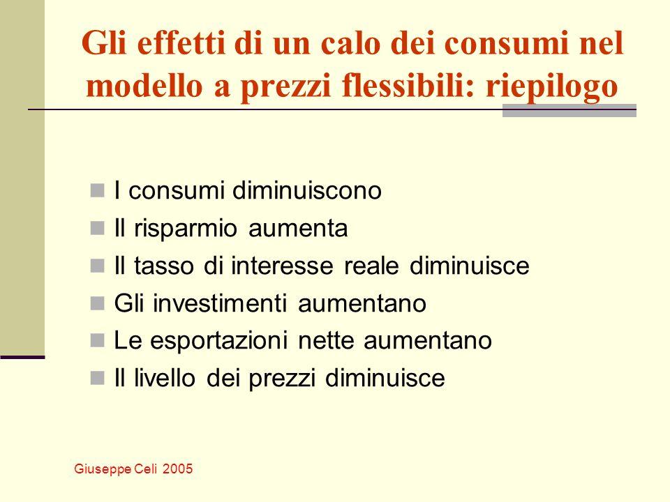 Giuseppe Celi 2005 Gli effetti di un calo dei consumi nel modello a prezzi flessibili: riepilogo I consumi diminuiscono Il risparmio aumenta Il tasso