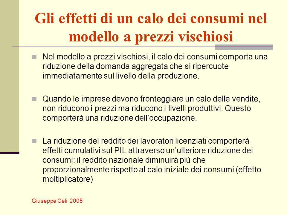 Giuseppe Celi 2005 Gli effetti di un calo dei consumi nel modello a prezzi vischiosi Nel modello a prezzi vischiosi, il calo dei consumi comporta una