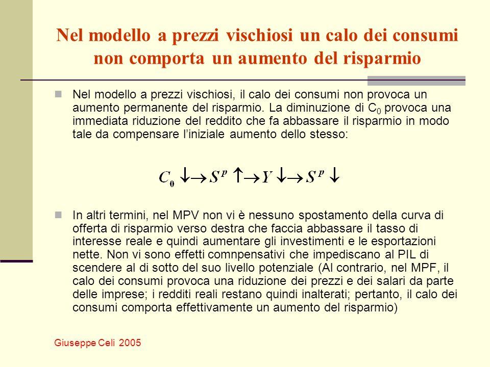 Giuseppe Celi 2005 Nel modello a prezzi vischiosi un calo dei consumi non comporta un aumento del risparmio Nel modello a prezzi vischiosi, il calo de