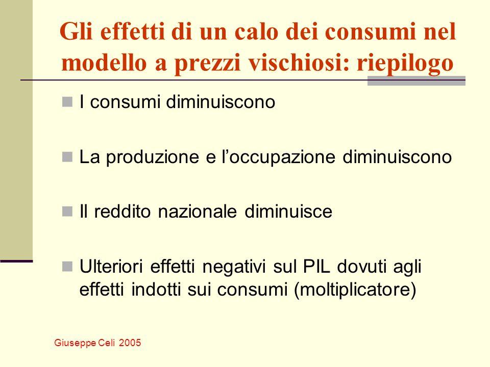 Giuseppe Celi 2005 Gli effetti di un calo dei consumi nel modello a prezzi vischiosi: riepilogo I consumi diminuiscono La produzione e loccupazione di