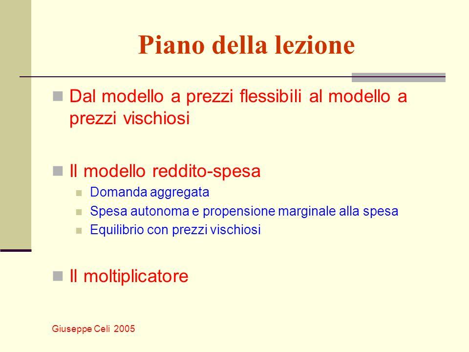 Giuseppe Celi 2005 Piano della lezione Dal modello a prezzi flessibili al modello a prezzi vischiosi Il modello reddito-spesa Domanda aggregata Spesa