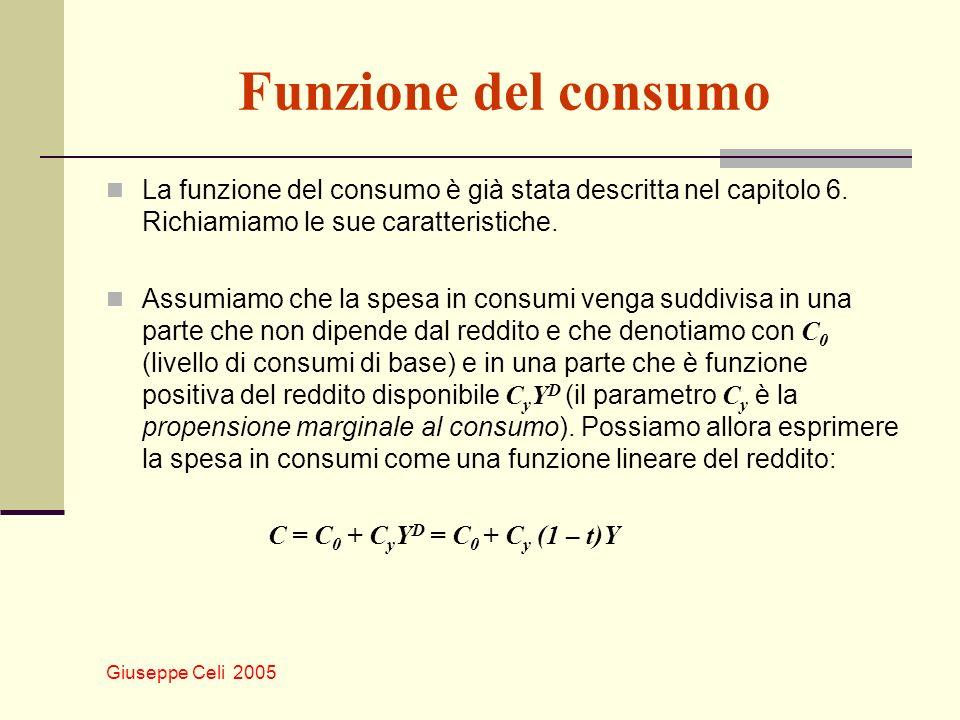 Giuseppe Celi 2005 Funzione del consumo La funzione del consumo è già stata descritta nel capitolo 6. Richiamiamo le sue caratteristiche. Assumiamo ch