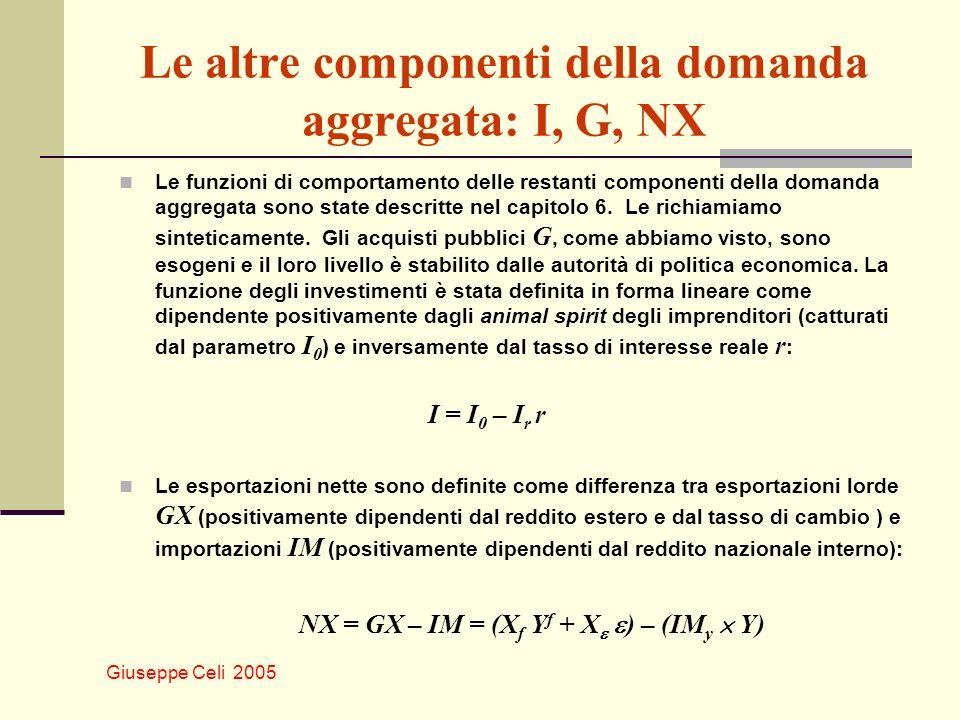 Giuseppe Celi 2005 Le altre componenti della domanda aggregata: I, G, NX Le funzioni di comportamento delle restanti componenti della domanda aggregat