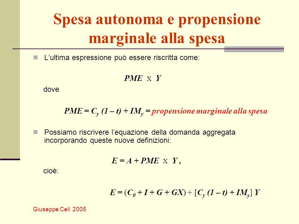 Giuseppe Celi 2005 Spesa autonoma e propensione marginale alla spesa Lultima espressione può essere riscritta come: PME X Y dove PME = C y (1 – t) + I