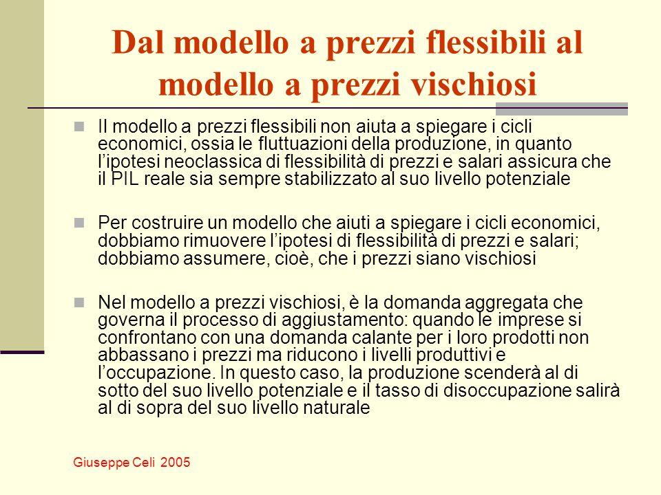 Giuseppe Celi 2005 Dal modello a prezzi flessibili al modello a prezzi vischiosi Il modello a prezzi flessibili non aiuta a spiegare i cicli economici
