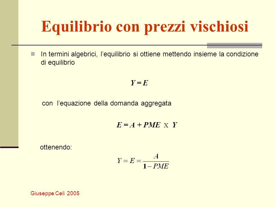 Giuseppe Celi 2005 Equilibrio con prezzi vischiosi In termini algebrici, lequilibrio si ottiene mettendo insieme la condizione di equilibrio Y = E con