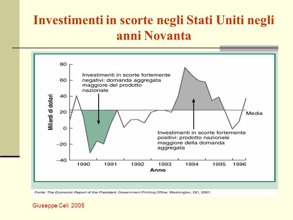 Giuseppe Celi 2005 Investimenti in scorte negli Stati Uniti negli anni Novanta