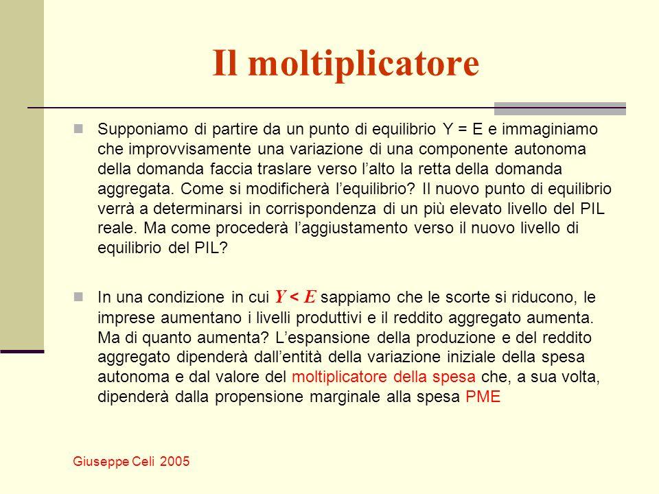 Giuseppe Celi 2005 Il moltiplicatore Supponiamo di partire da un punto di equilibrio Y = E e immaginiamo che improvvisamente una variazione di una com