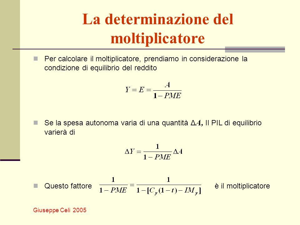 Giuseppe Celi 2005 La determinazione del moltiplicatore Per calcolare il moltiplicatore, prendiamo in considerazione la condizione di equilibrio del r