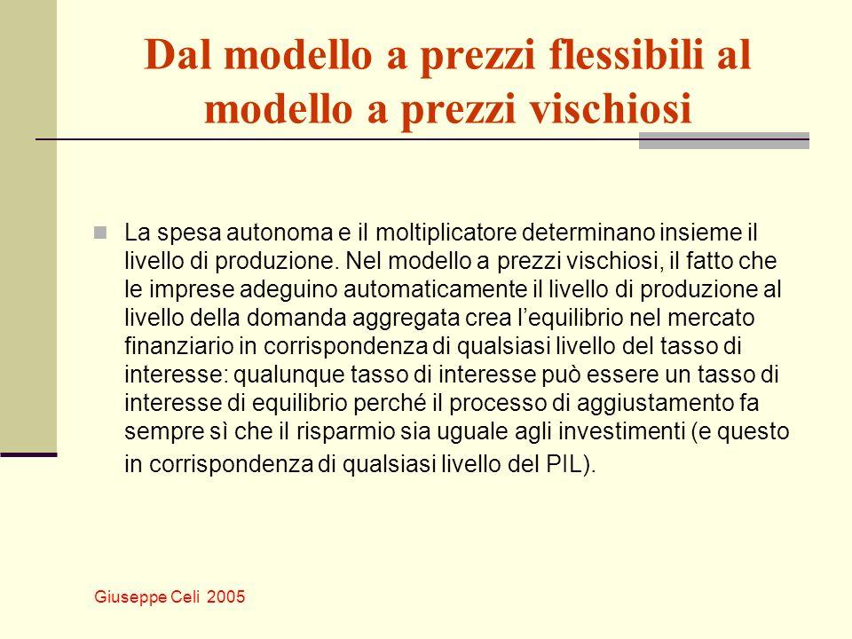 Giuseppe Celi 2005 Dal modello a prezzi flessibili al modello a prezzi vischiosi La spesa autonoma e il moltiplicatore determinano insieme il livello