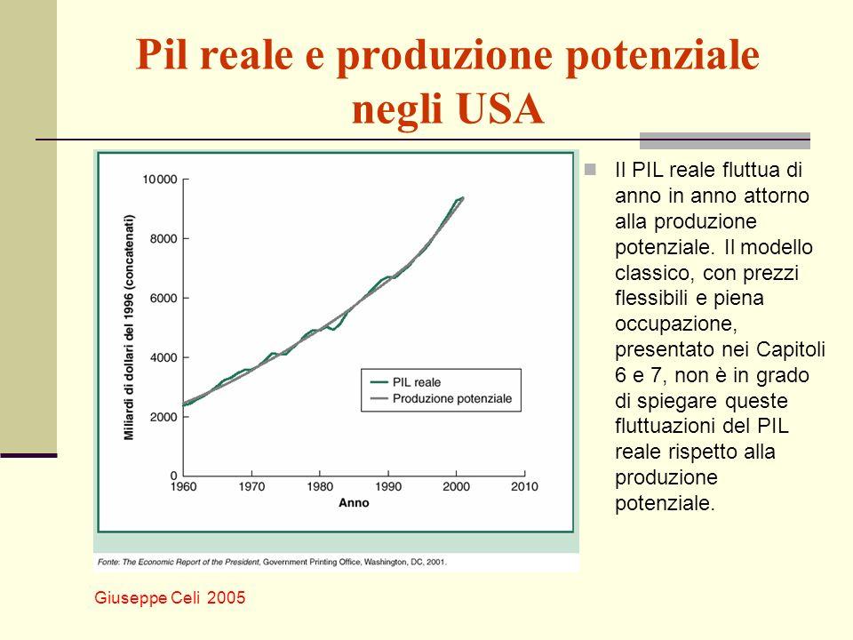 Giuseppe Celi 2005 Pil reale e produzione potenziale negli USA Il PIL reale fluttua di anno in anno attorno alla produzione potenziale. Il modello cla