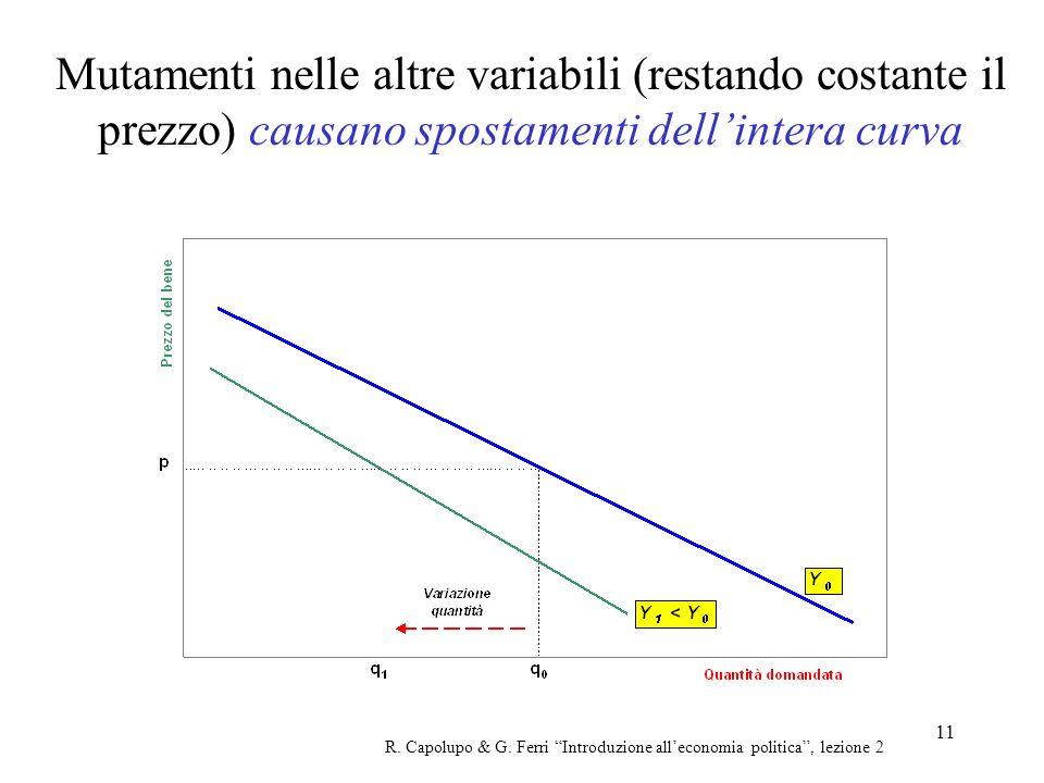 11 Mutamenti nelle altre variabili (restando costante il prezzo) causano spostamenti dellintera curva R. Capolupo & G. Ferri Introduzione alleconomia