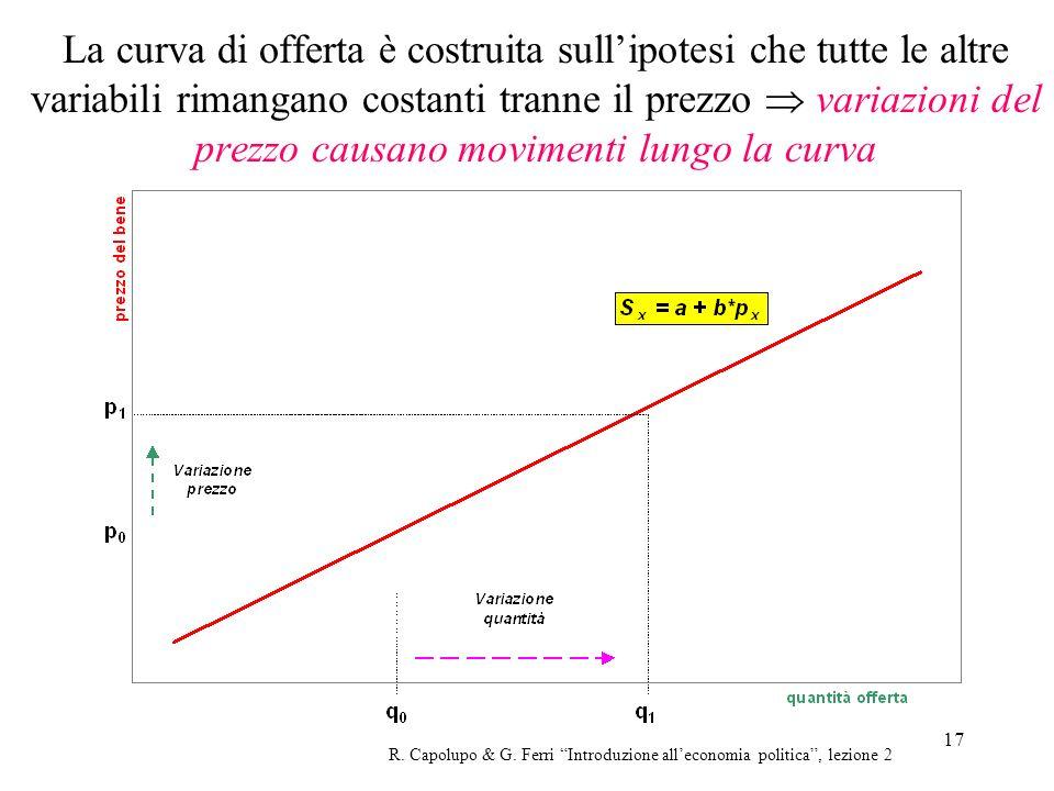 17 La curva di offerta è costruita sullipotesi che tutte le altre variabili rimangano costanti tranne il prezzo variazioni del prezzo causano moviment