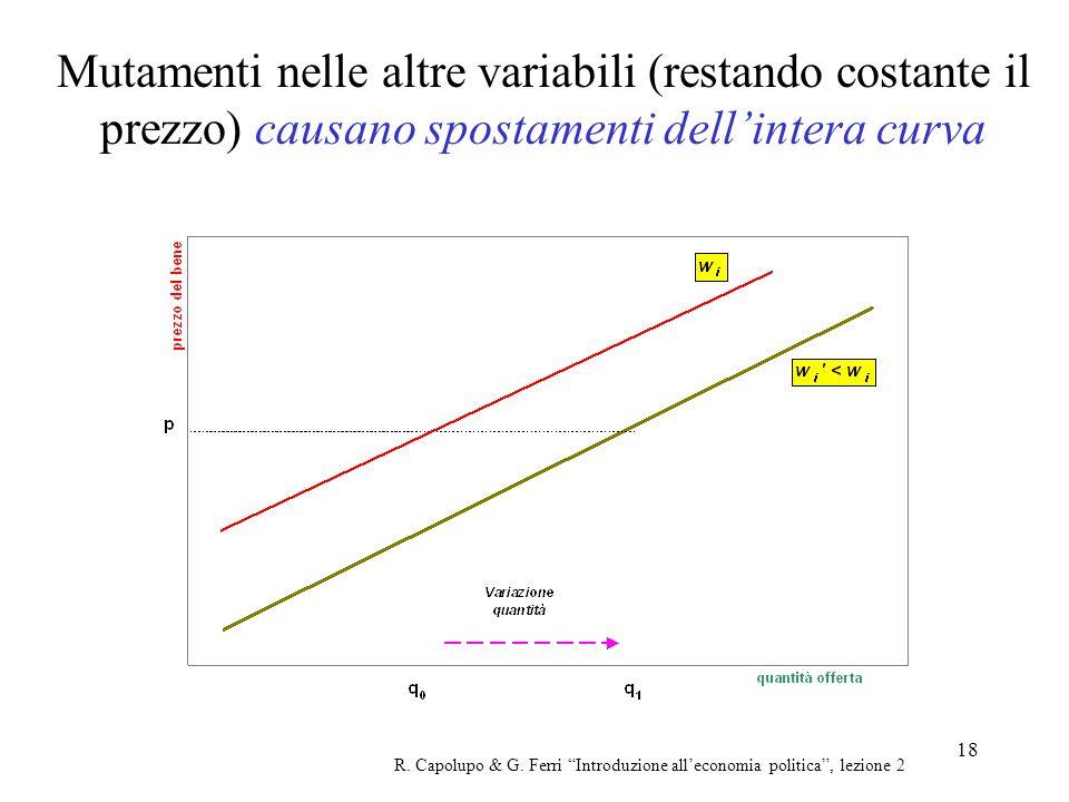 18 Mutamenti nelle altre variabili (restando costante il prezzo) causano spostamenti dellintera curva R. Capolupo & G. Ferri Introduzione alleconomia