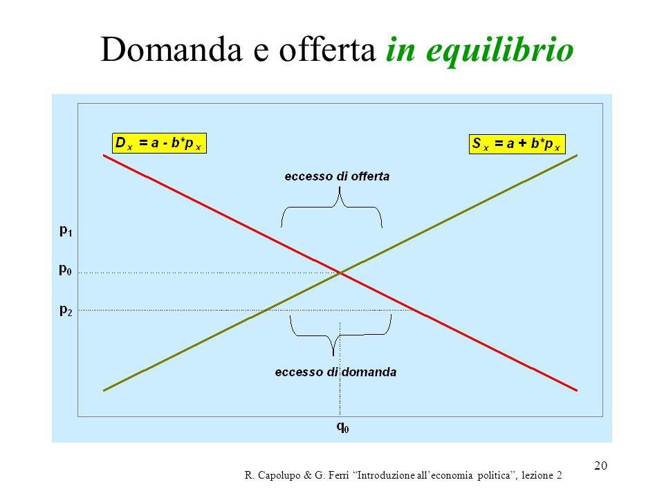 20 Domanda e offerta in equilibrio R. Capolupo & G. Ferri Introduzione alleconomia politica, lezione 2