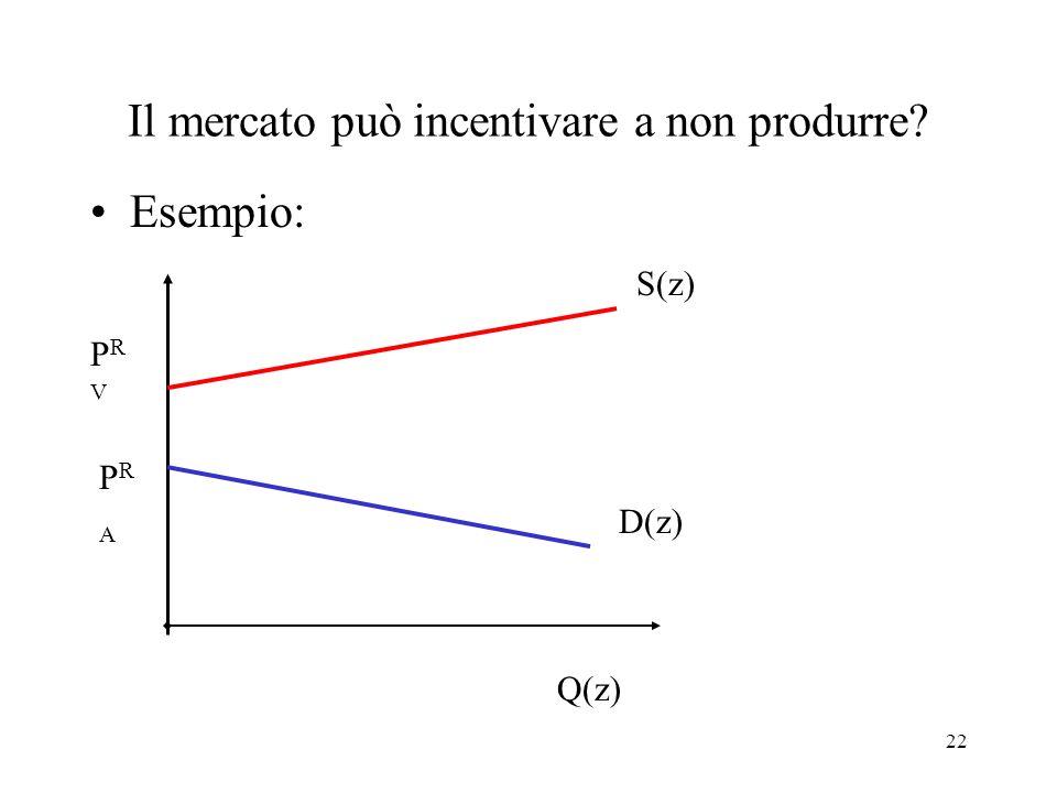 22 Il mercato può incentivare a non produrre? Esempio: PRVPRV PRAPRA D(z) S(z) Q(z)