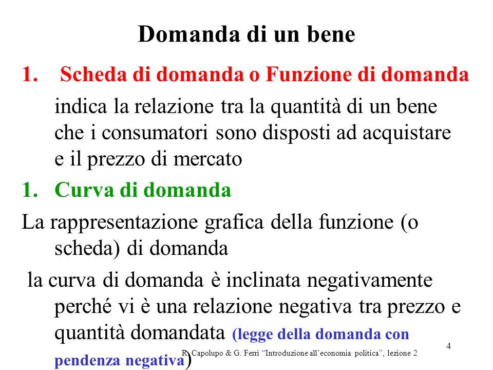 4 Domanda di un bene 1. Scheda di domanda o Funzione di domanda indica la relazione tra la quantità di un bene che i consumatori sono disposti ad acqu