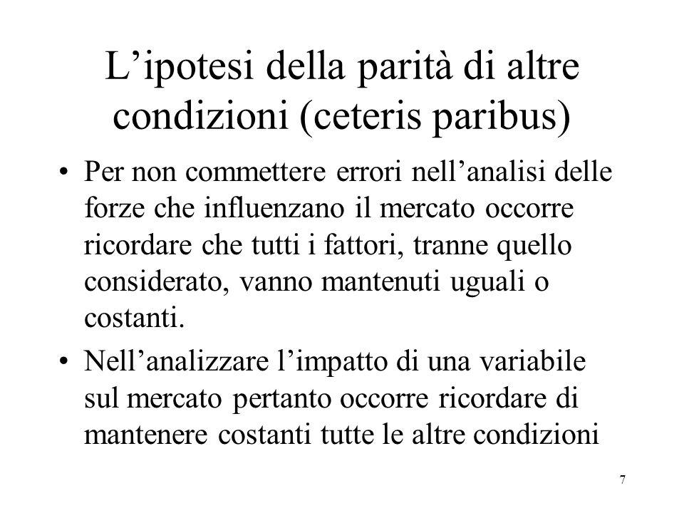 7 Lipotesi della parità di altre condizioni (ceteris paribus) Per non commettere errori nellanalisi delle forze che influenzano il mercato occorre ric