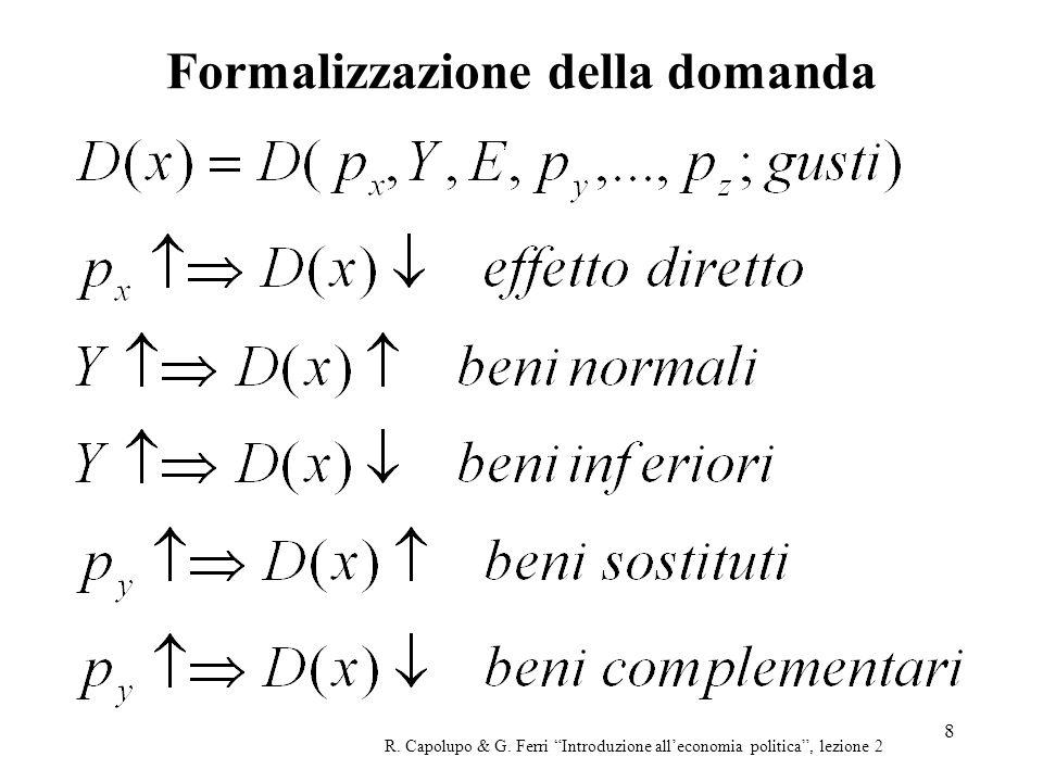 19 Domanda e offerta in equilibrio R.Capolupo & G.