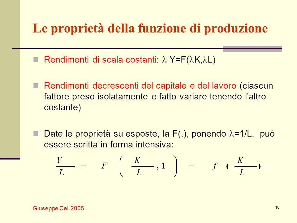 Giuseppe Celi 2005 10 Le proprietà della funzione di produzione Rendimenti di scala costanti: Y=F( K, L) Rendimenti decrescenti del capitale e del lav