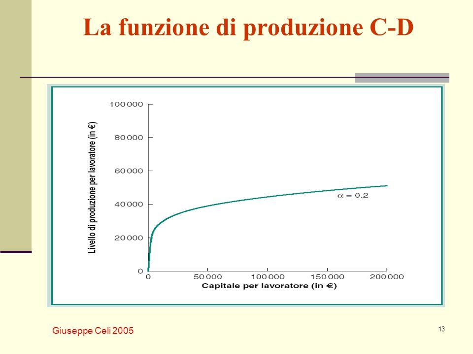 Giuseppe Celi 2005 13 La funzione di produzione C-D